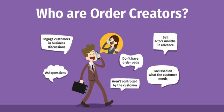 who are order creators